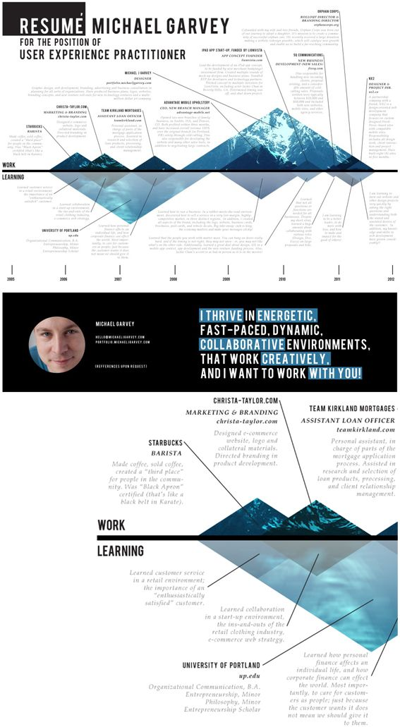 """Very creative, out of the box resume design with great visual pop.  For more great resume ideas search Aaron Sheppard and look at my """"? - Design - Resumes"""" board. Creative Resume Design, Resume Style, Resume Design, Curriculum Vitae, CV, Resume Template, Resumes, Resume Format."""