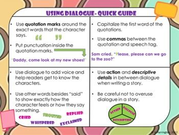 how to write dialogue that works YouTube