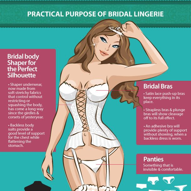 Why Do Brides Wear Garters On Their Wedding Day: #Infographic: Why Do Brides Wear Lingerie Under Their