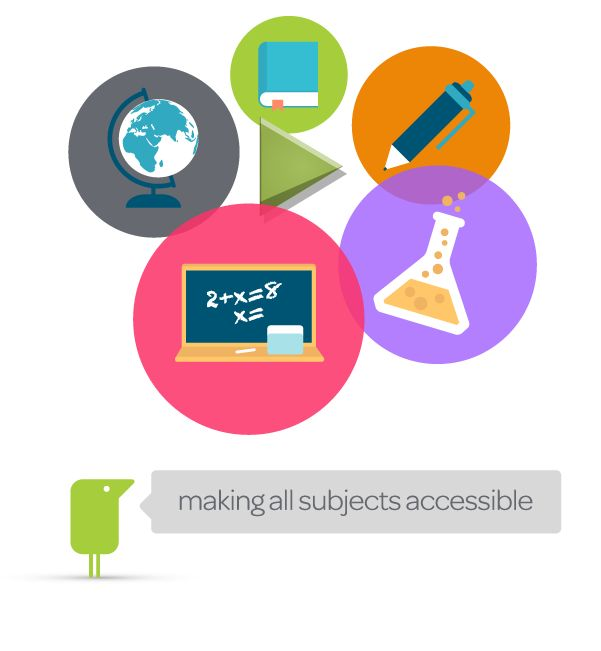 Image Showing That We Make All Subjects Accessible