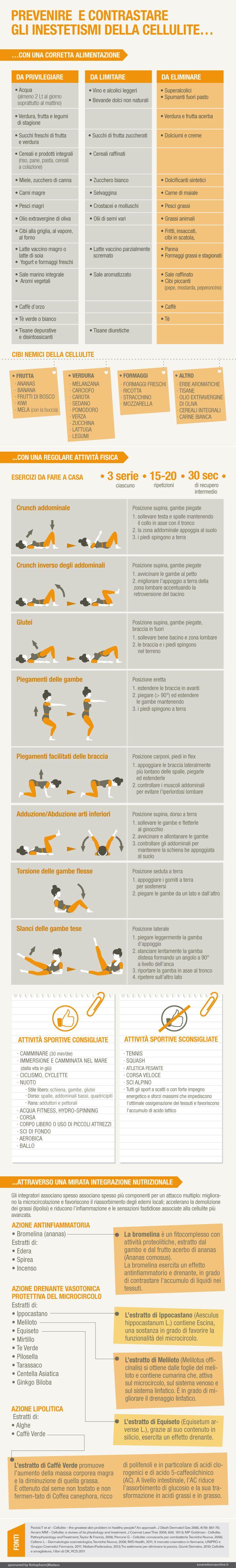 Prevenzione e cura della #cellulite