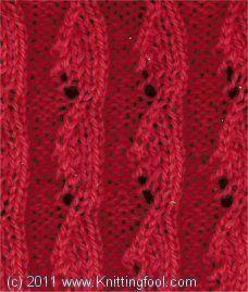 Fuchsia 1 - Knittingfool Stitch Detail