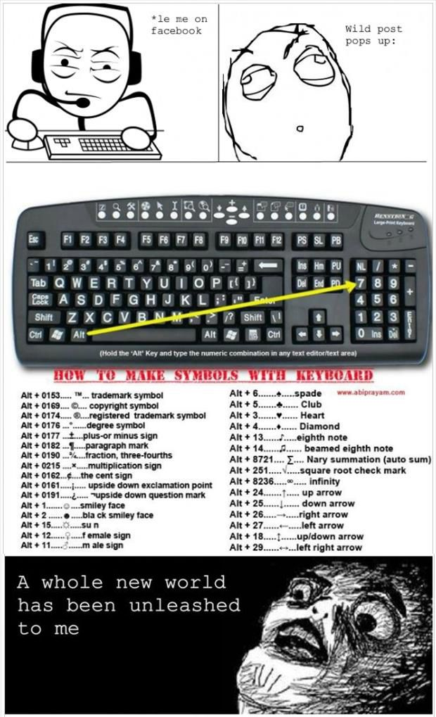how to make symbols with keyboard keys