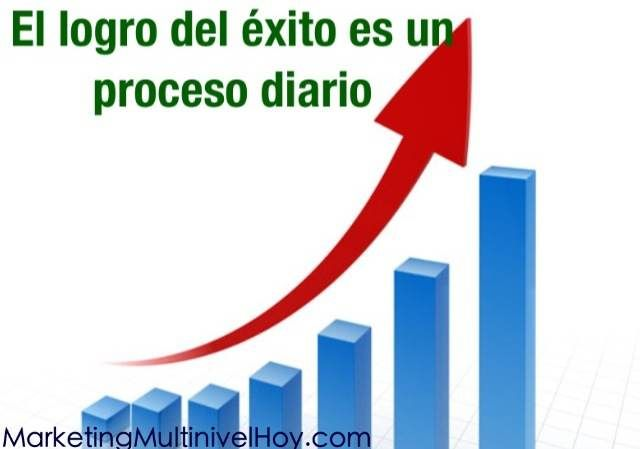 Cada dia cuenta marketingmultinivelhoy.com #mlm #mercadeo