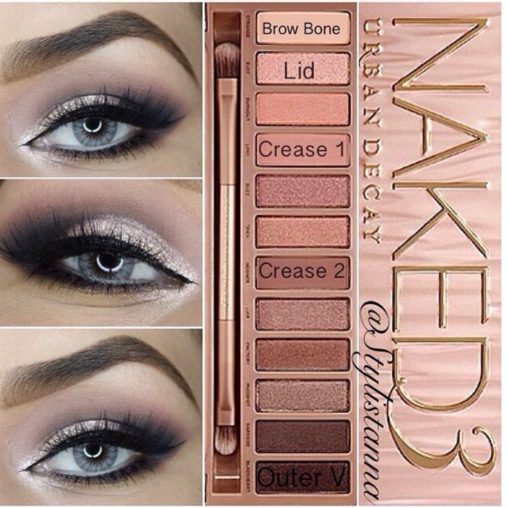 UrbanDecay Naked3 Pallette Look