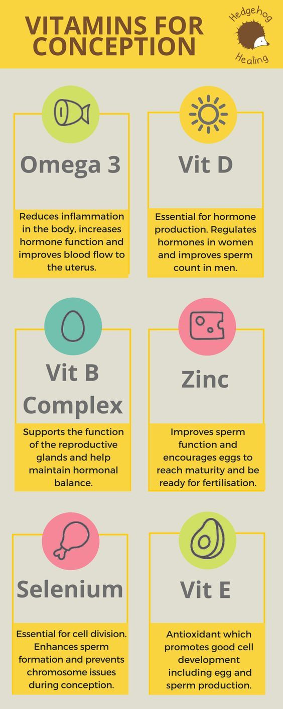 Vitamins to consider when trying to conceive.