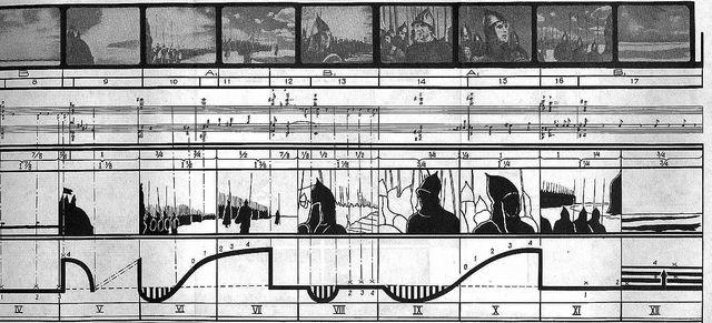 Visualizing Vertov article - actually a film visualization, L Manovich