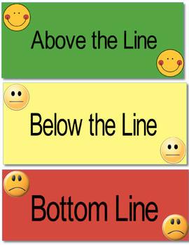 This is a mini chart to demonstrate the Above the Line, Below the Line & Bottom Line in a visual way with both faces and colors. This would be a good resource to place at a child's desk that needs the personal individual visual of their behavior.