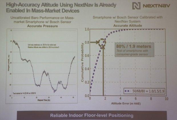 Die Grafik veranschaulicht, wie sich durch die Referenzmessung des Luftdrucks die Genauigkeit der Höhenortung verbessern lässt. (Grafik: Nextnav)