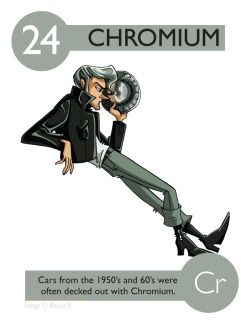 Chromium Elements – Experiments in Character Design – Marsh Bux