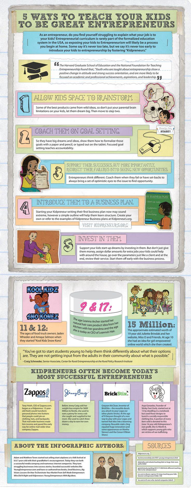 5 Ways to Teach Your Children To Be Kidpreneurs (Infographic)  Erről dumálok már évek óta!!! Engedd vállalkozni a gyereket, hadd próbálja ki magát! És ha már csinálod, akor így csináld!