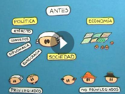 Descubre con este entretenido video de Practicopedia.com, cómo era Francia antes y después de la Revolución Francesa. #rinconccss #Recursoseducativos #tic_ccss
