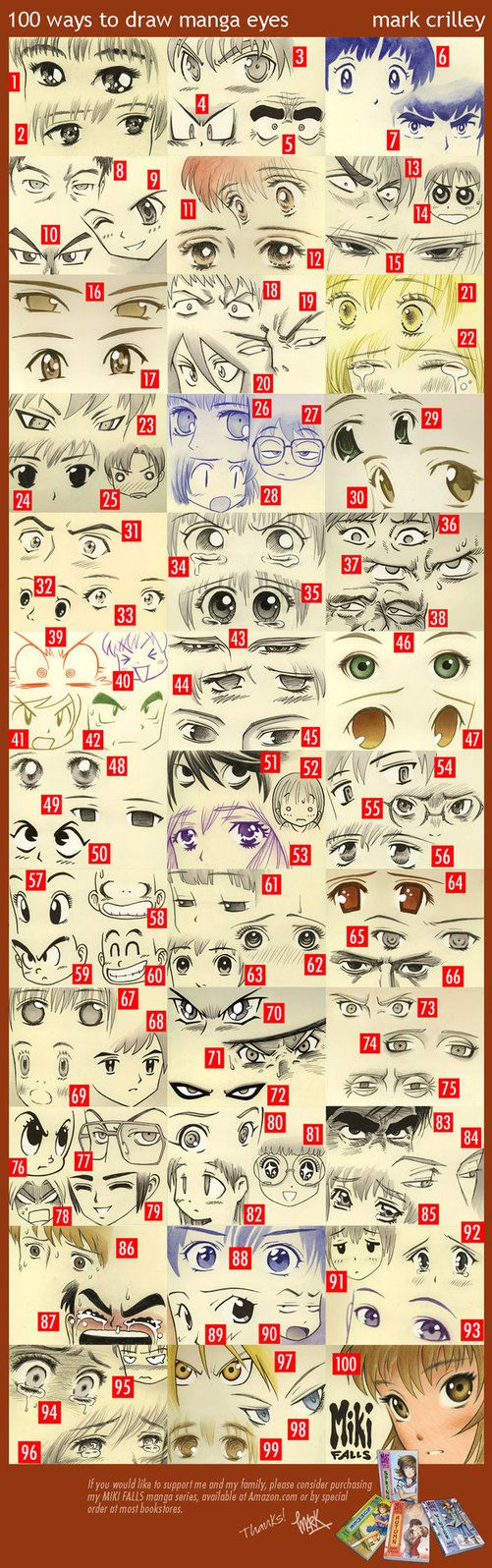 100 ways to draw Manga eyes by Mark Crilley on Deviantart and Youtube.