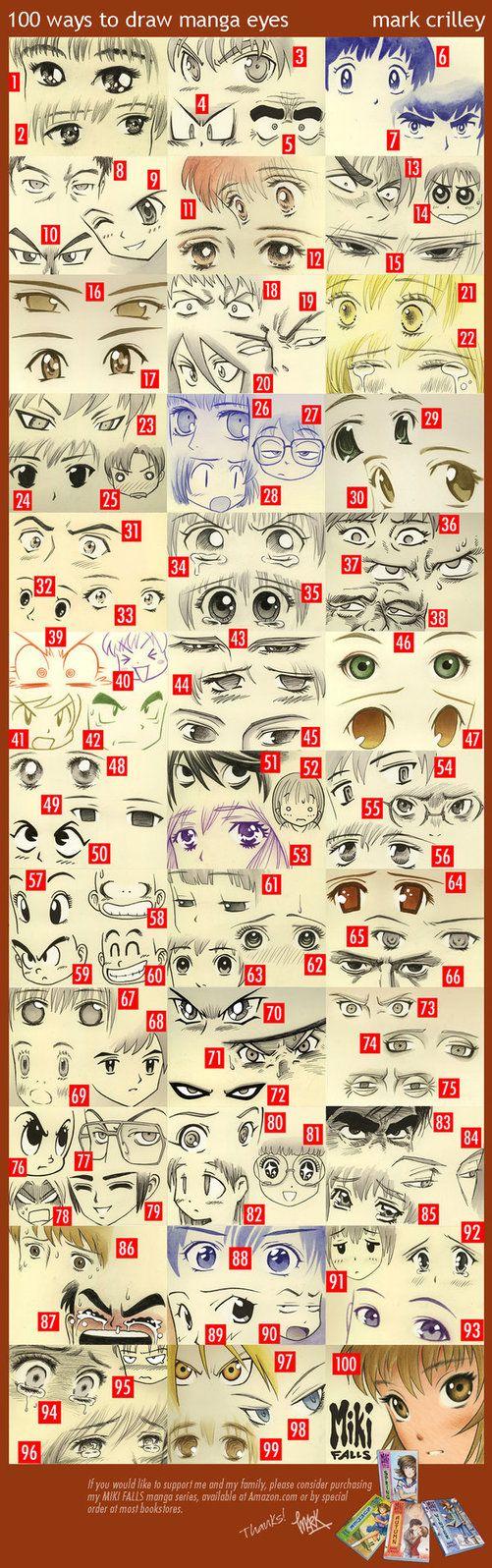 100 Formas de Dibujar Ojos de Anime/Manga                              …