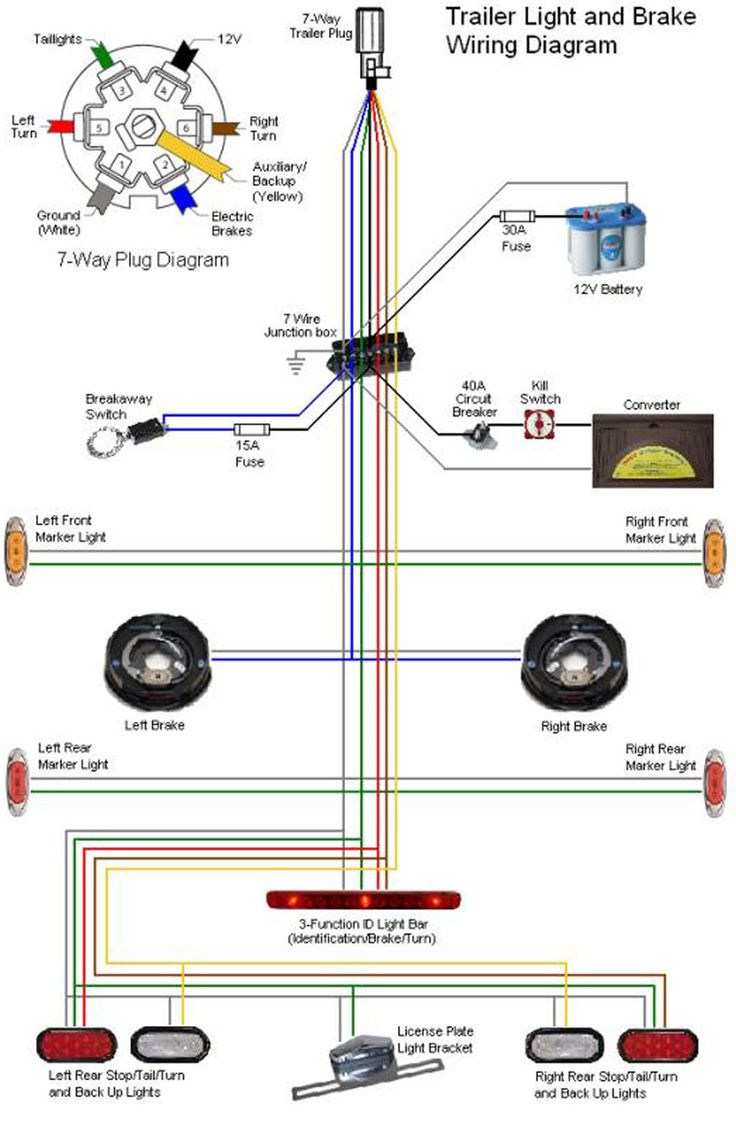 Pin by Jesus on Car trailer in 2019 Trailer wiring