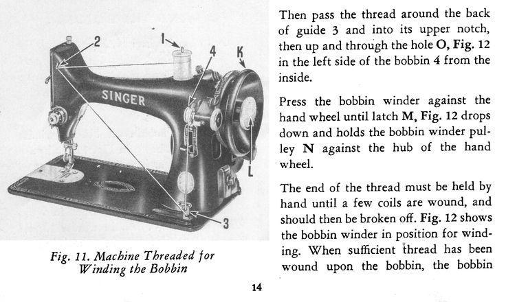 Singer 99 K Sewing Machine Threading Diagram Food
