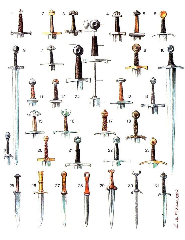 Medieval & Renaissance Warfare Encyclopedia                                                                                                                                                                                 More
