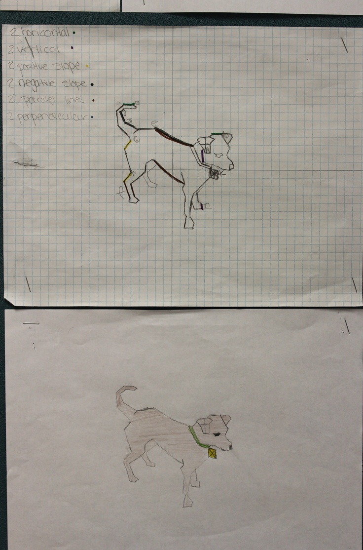 Drawing Lines With Equations : Drawing pictures with equations