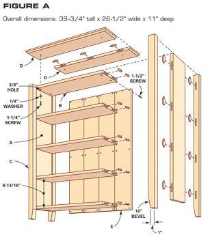 Bookshelf construction....adjust the measurements based on how tall you want the bookshelf