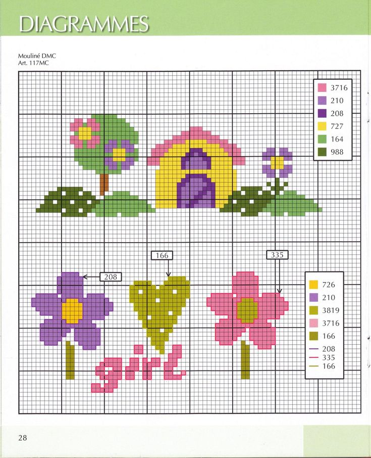 Cute house a d flowers motif pattern / chart for cross stitch, knitting, knotting, beading, weaving, pixel art, and other crafting projects.