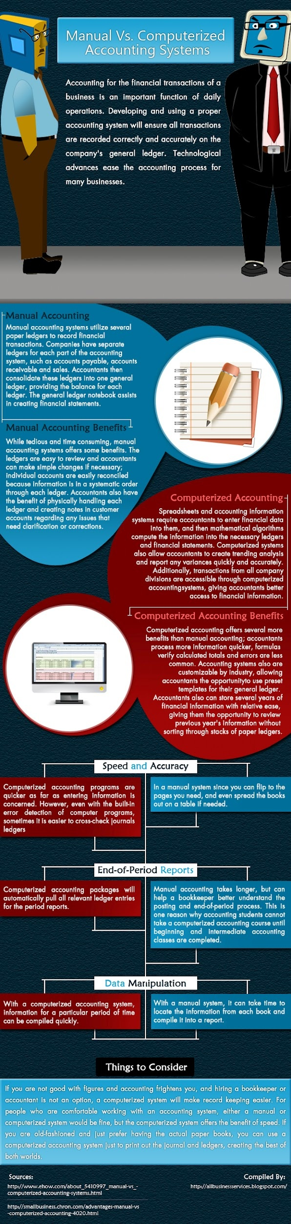 Manual-Vs.-Computerized Accounting Systems