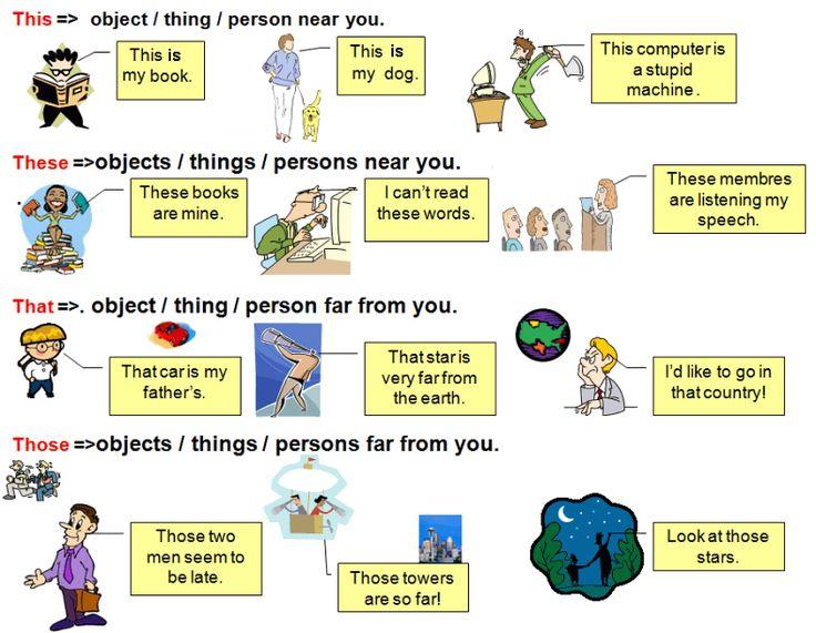 Populaire Les 25 meilleures idées de la catégorie Apprendre l'anglais sur  PG89