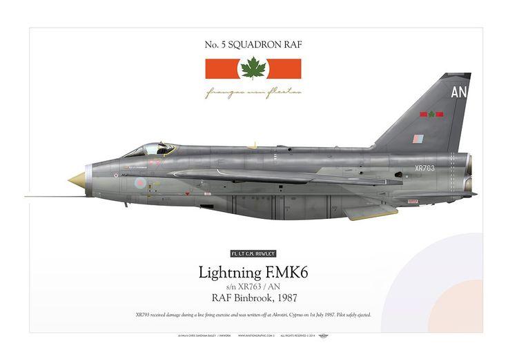 ROYAL AIR FORCE No. 5 Squadron. RAF Binbrook, 1987