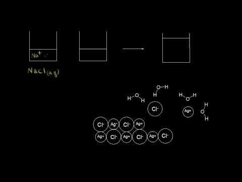 Dissolution and precipitation | Solubility equilibria | Khan Academy