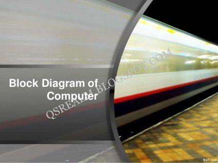 Block diagram of a computer via skude share