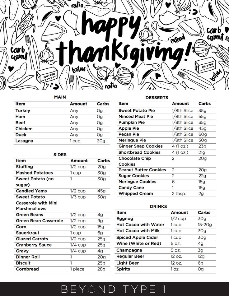 ThanksgivingCarbsUpdate.jpg (2550×3300)