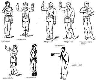 "The 12 masonic signs of recognition; ""Richardson's monitor of freemasonry""."