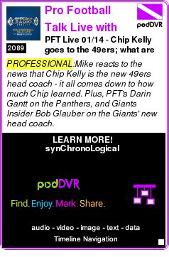 #PROFESSIONAL #PODCAST  Pro Football Talk Live with Mike Florio    PFT Live 01/14 - Chip Kelly goes to the 49ers; what are the Giants doing?!    LISTEN...  http://podDVR.COM/?c=b8f63a7c-dc97-f21d-ebb4-053151f72f4d