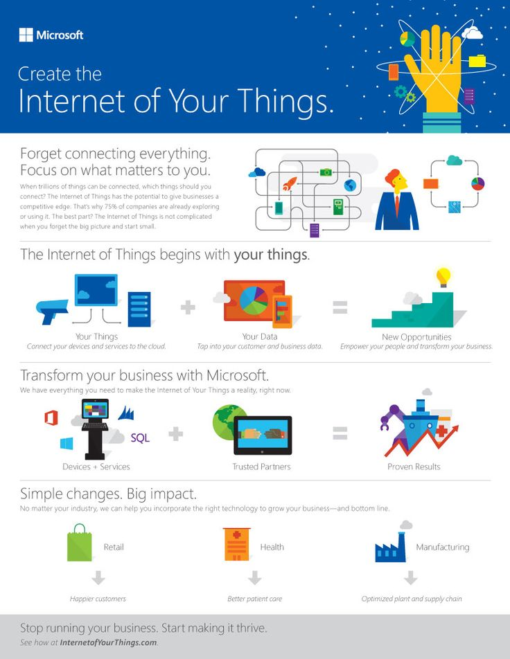 Internet of Things: The Future of Business Technology | Microsoft