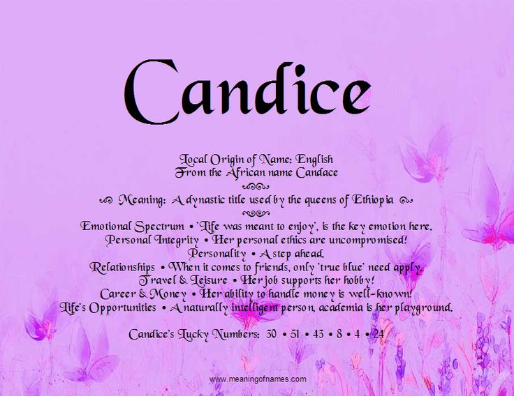 Meaning Of Names #Candice
