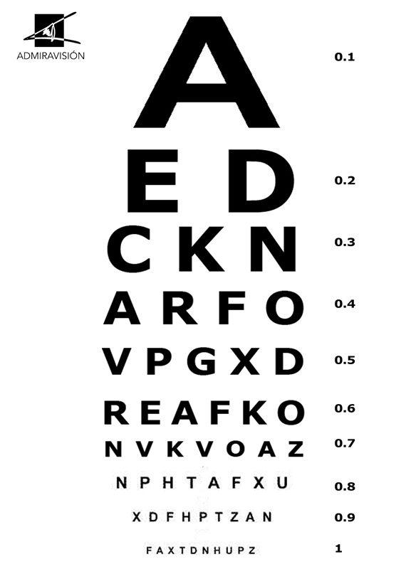 Resultado de imagen de oculista letras