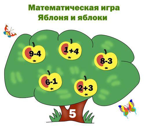 """[PnP] """"Яблони и яблоки"""" - игра на развитие арифметики от 1 до 10"""
