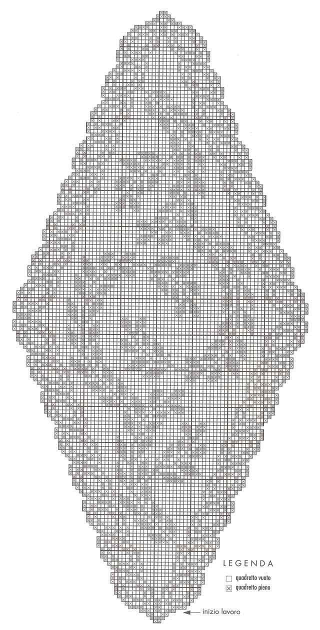 Chart ~ Filet Crochet runner