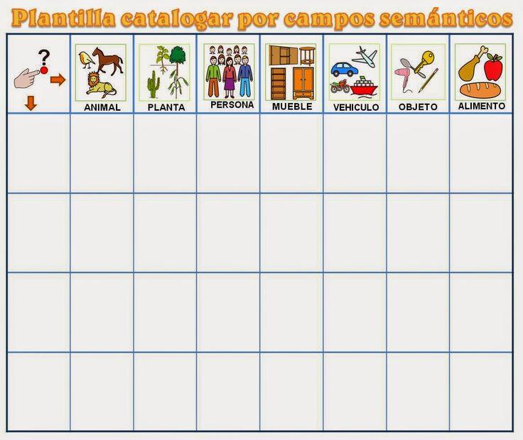 Guía para descripciones, apoyada con pictogramas.