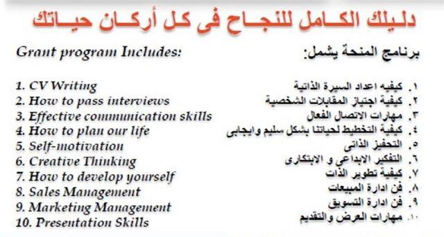 اهم 10 مهارات لدخولك عالم الاعمال Effective Communication Skills Effective Communication Self Motivation