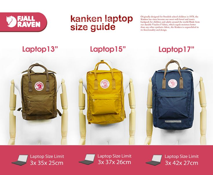 fjallraven kanken laptop bag 15 inch