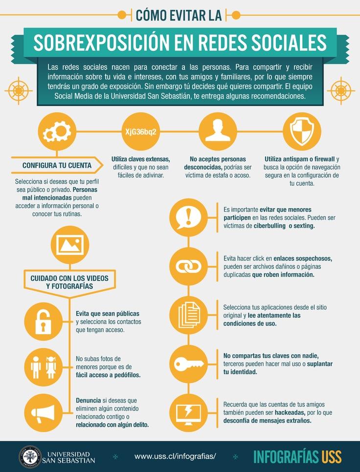 Cómo evitar la sobrexposición en Redes Sociales