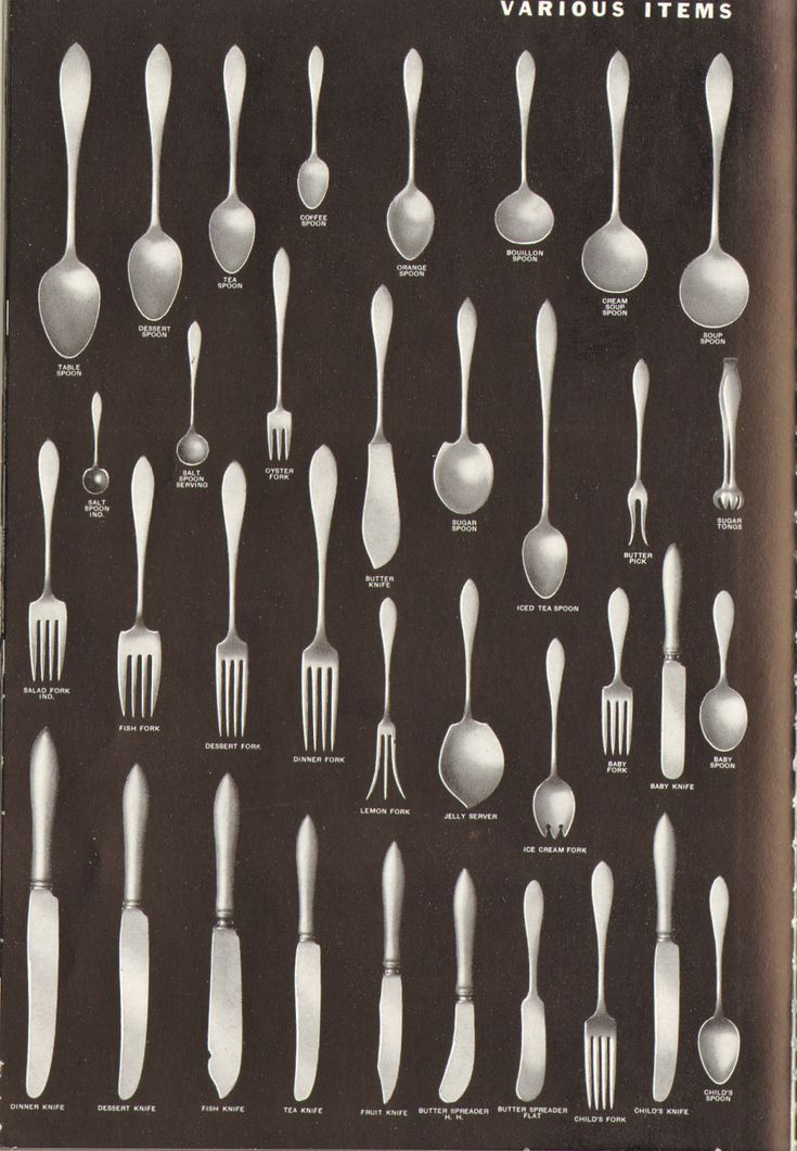 Names For All These Flatware Pieces A Must For Downton