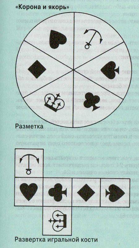 Настольные игры - корона и якорь - развертка игральной кости