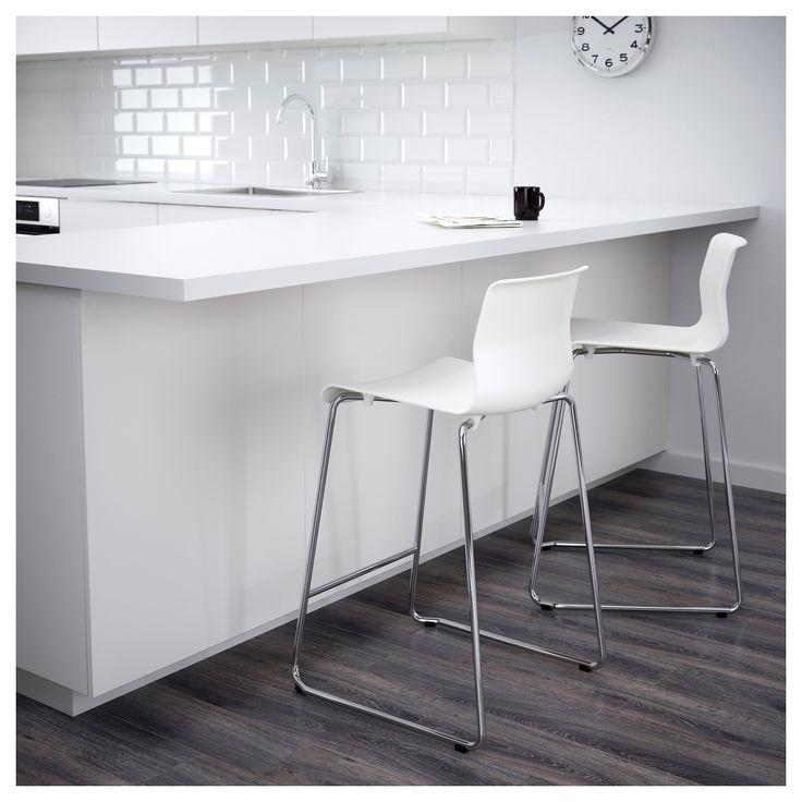 Heather Glenn Apartments: 1000+ Ideas About Ikea Counter Stools On Pinterest