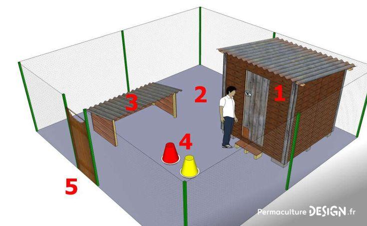 Les 447 meilleures images du tableau permaculture sur for Installer un poulailler dans son jardin