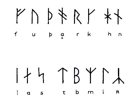 """Futharken Ordet """"bokstavs"""" ursprungliga betydelse är """"runa ristad på (tavla av) bokträ"""". Ordet vi använder för våra bokstäver syftar alltså egentligen på runor! Runalfabetet kallas futhark efter de första sex tecknen i raden. Vikingatidens vanliga runalfabet hade 16 tecken"""