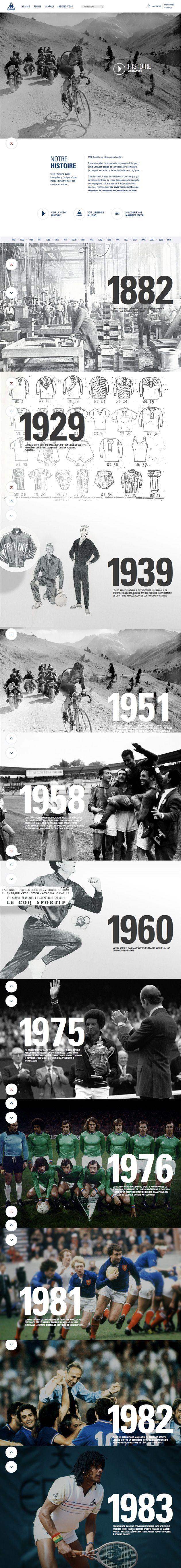 Le Coq Sportif | UZIK | Agence de communication interactive
