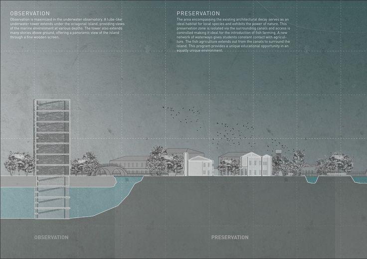 Univeristy Island Terra Innova Matt Fajkus Architecture MF MFx16_2.jpg