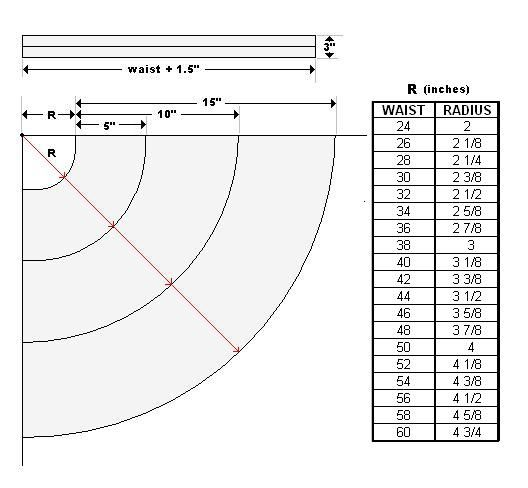 Long Circle Skirt Pattern | Measure your waist and use R from chart to draw an arc from ...