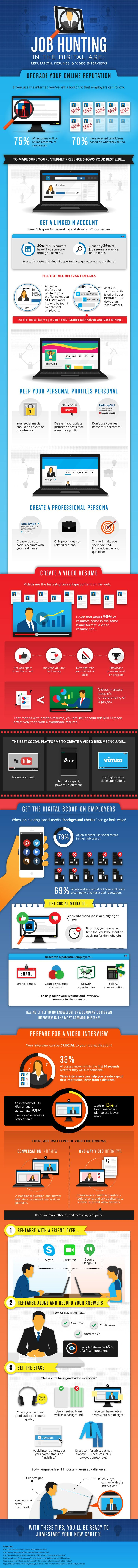 Delightful Awesome Job Hunting In The Digital Age: Reputation, Resumes U0026 Video  Interviews [Infographic